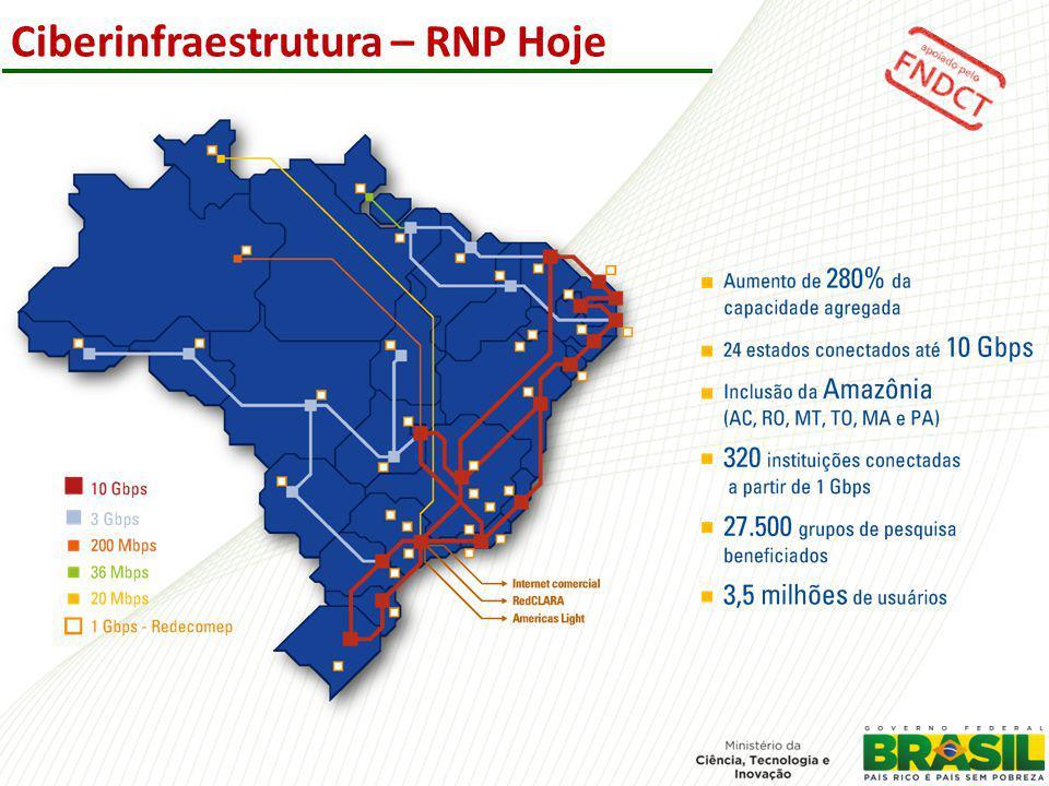 Ciberinfraestrutura – RNP Hoje