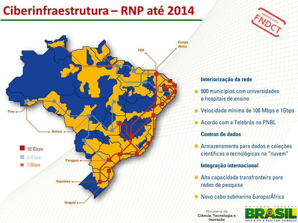 Ciberinfraestrutura – RNP até 2014