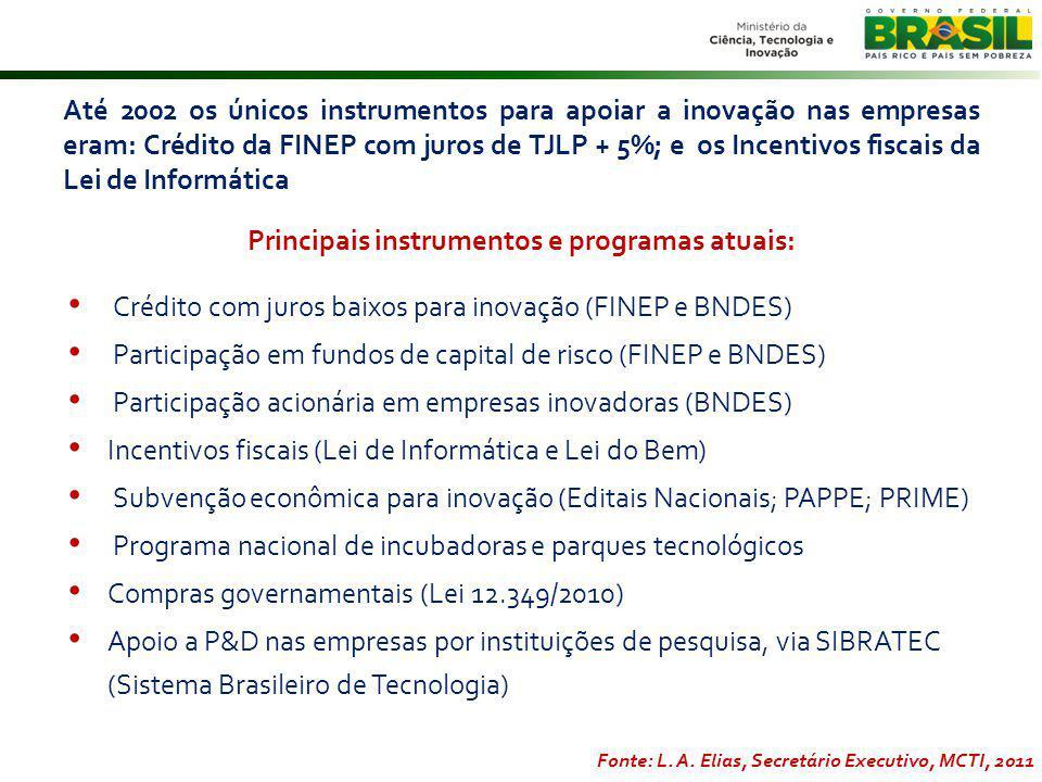 Principais instrumentos e programas atuais: