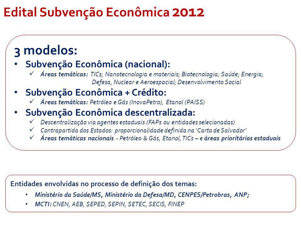 Edital Subvenção Econômica 2012