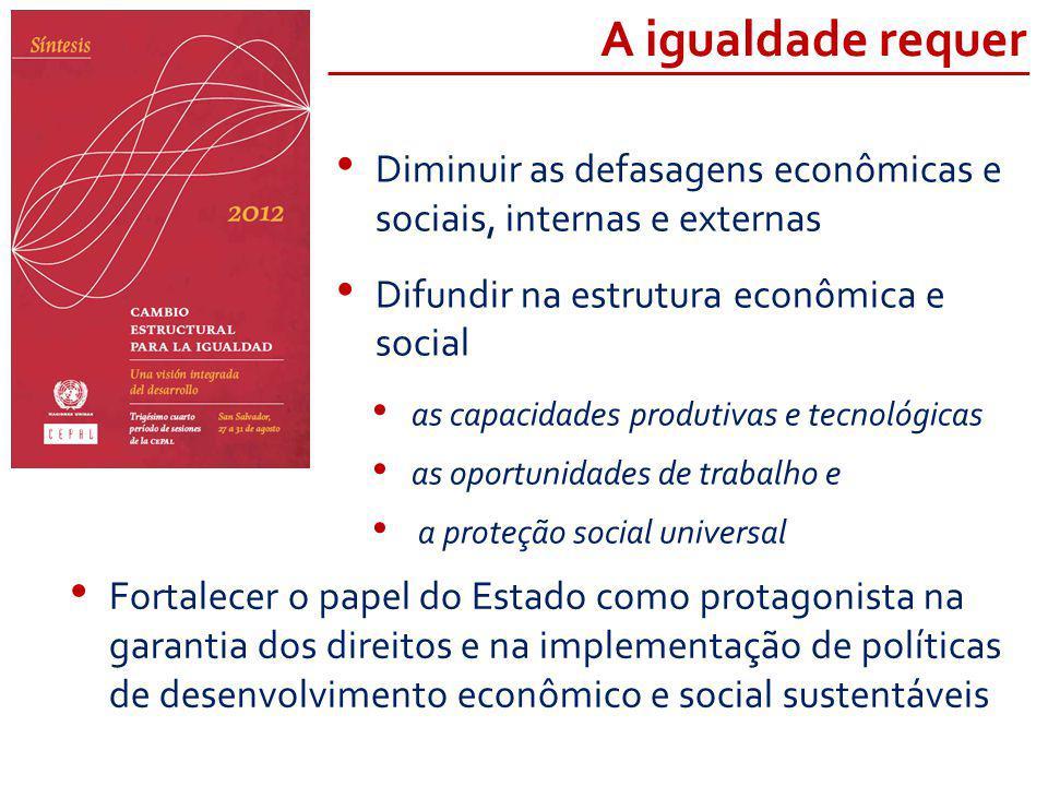 A igualdade requer Diminuir as defasagens econômicas e sociais, internas e externas. Difundir na estrutura econômica e social.
