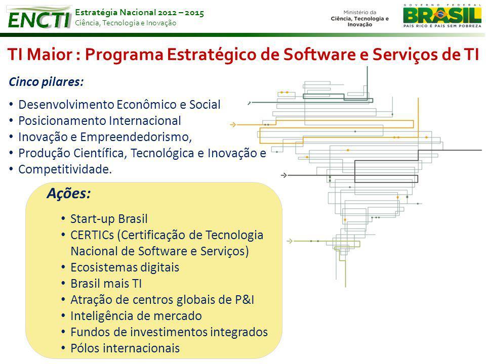 TI Maior : Programa Estratégico de Software e Serviços de TI