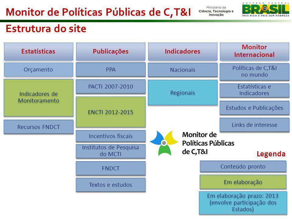 Monitor de Políticas Públicas de C,T&I Estrutura do site