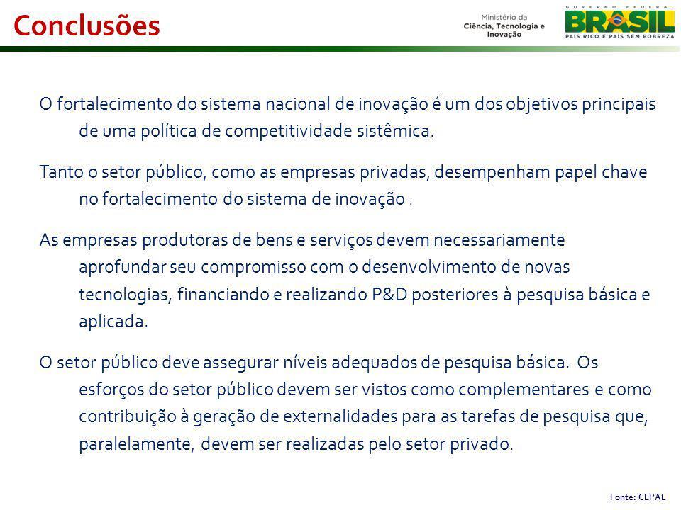 Conclusões O fortalecimento do sistema nacional de inovação é um dos objetivos principais de uma política de competitividade sistêmica.
