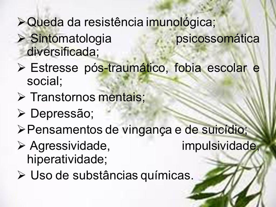 Queda da resistência imunológica;