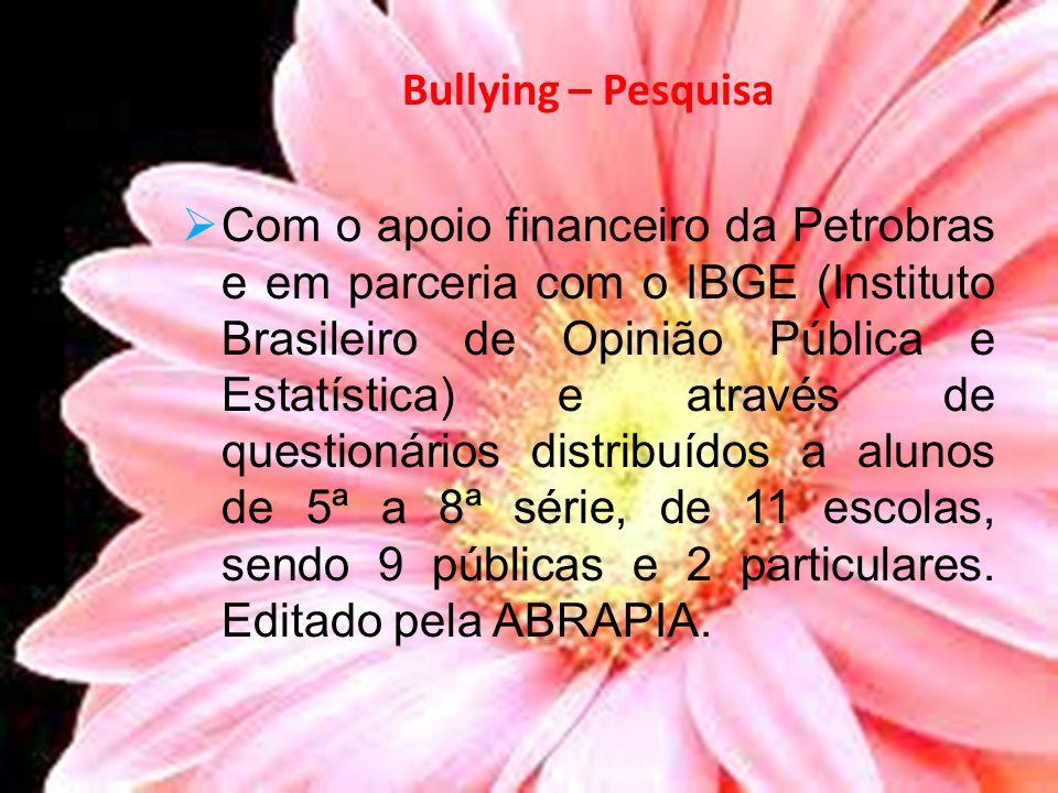 Bullying – Pesquisa