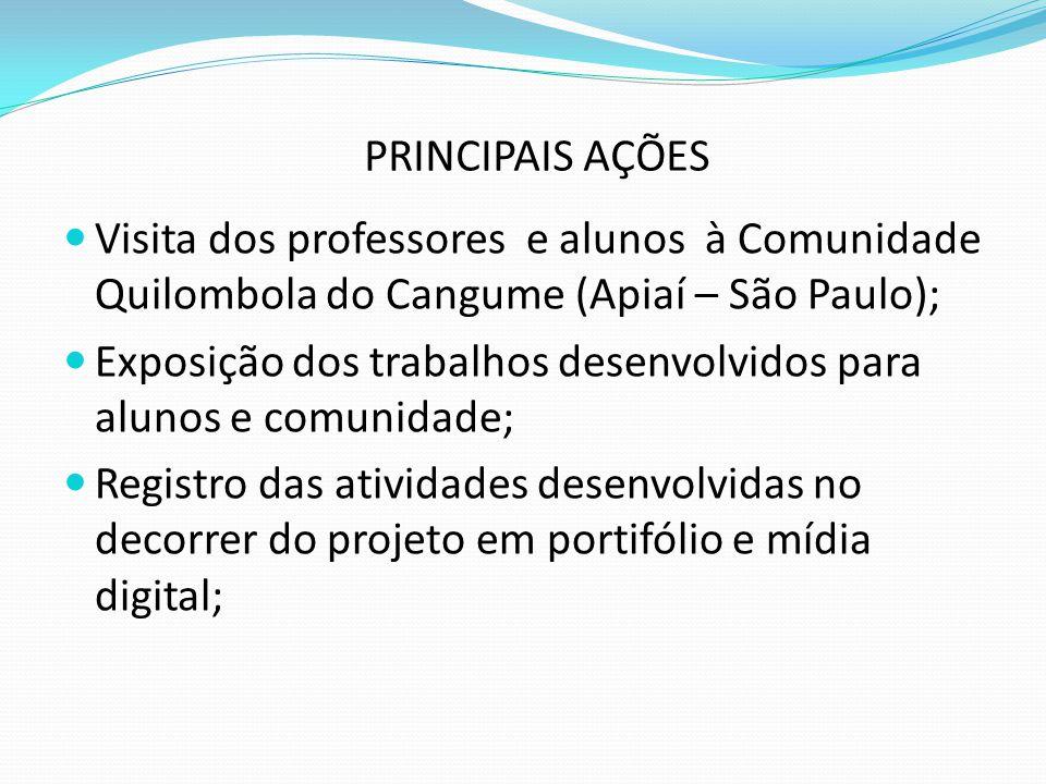 PRINCIPAIS AÇÕES Visita dos professores e alunos à Comunidade Quilombola do Cangume (Apiaí – São Paulo);