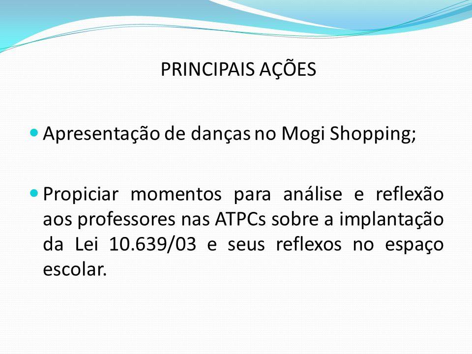 PRINCIPAIS AÇÕES Apresentação de danças no Mogi Shopping;