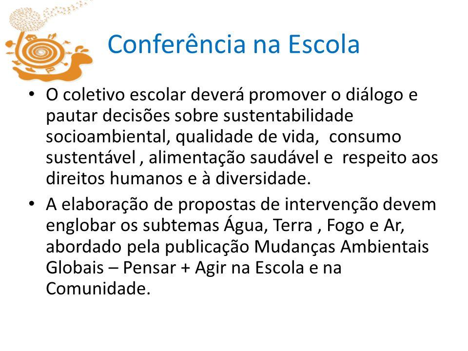 Conferência na Escola