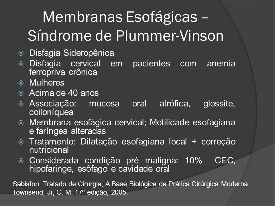 Membranas Esofágicas – Síndrome de Plummer-Vinson