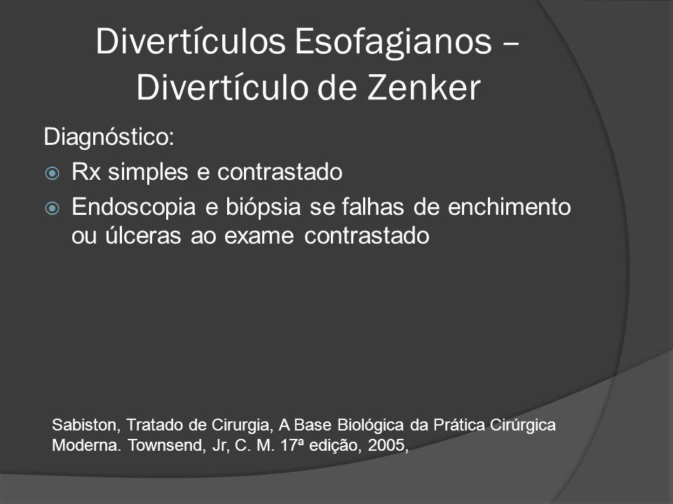 Divertículos Esofagianos – Divertículo de Zenker