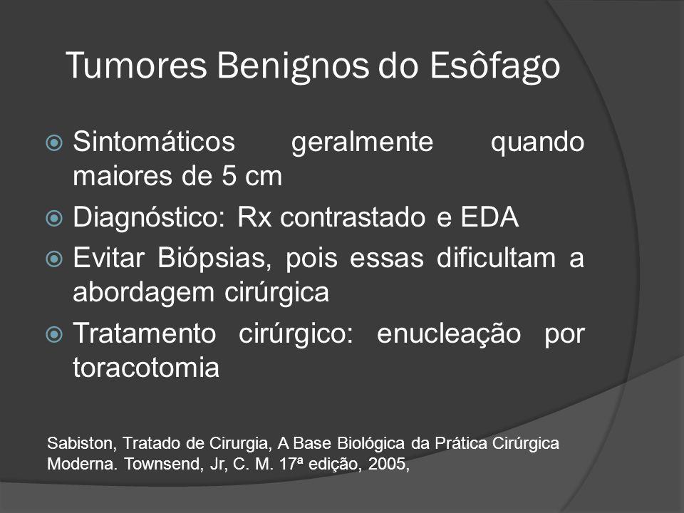 Tumores Benignos do Esôfago