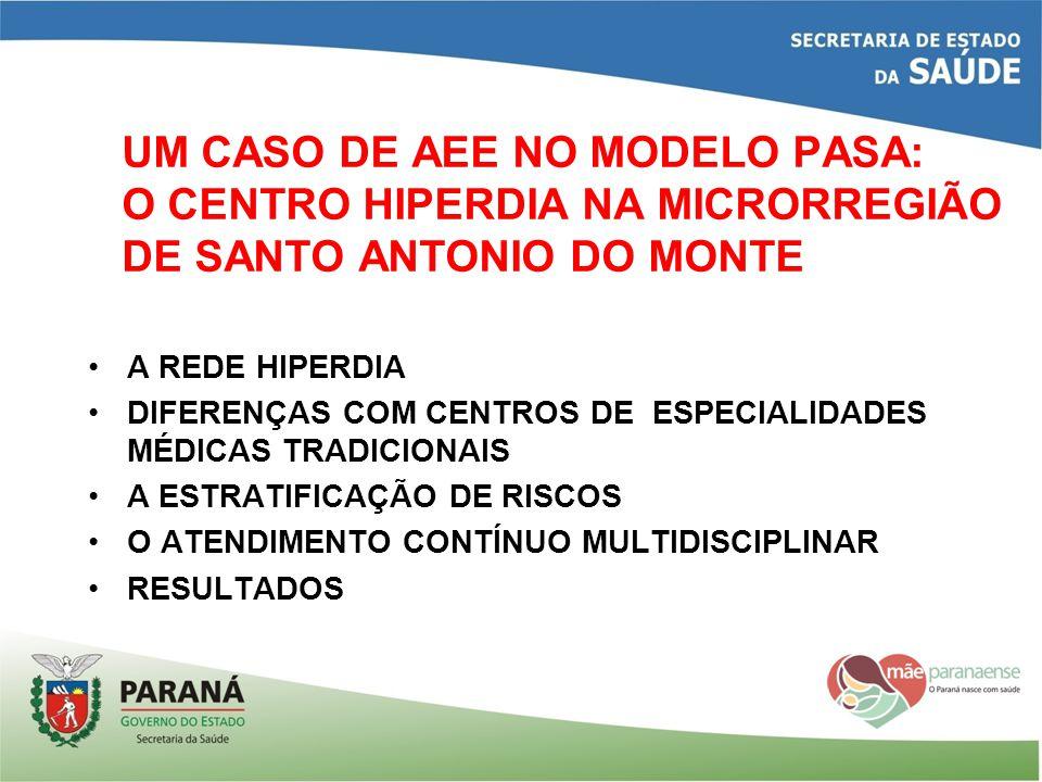 UM CASO DE AEE NO MODELO PASA: O CENTRO HIPERDIA NA MICRORREGIÃO DE SANTO ANTONIO DO MONTE