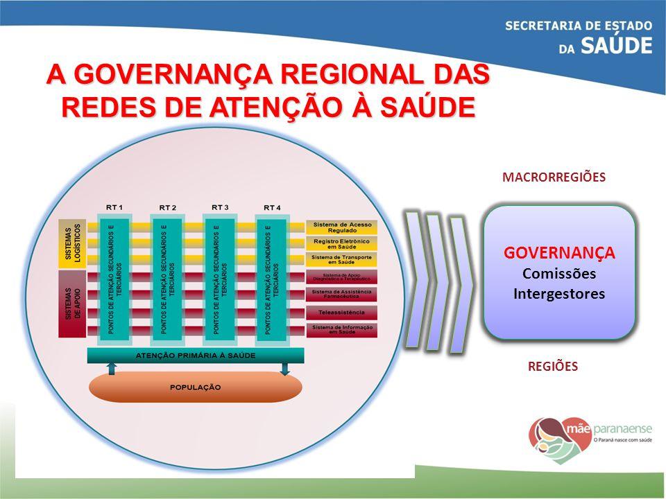 A GOVERNANÇA REGIONAL DAS REDES DE ATENÇÃO À SAÚDE