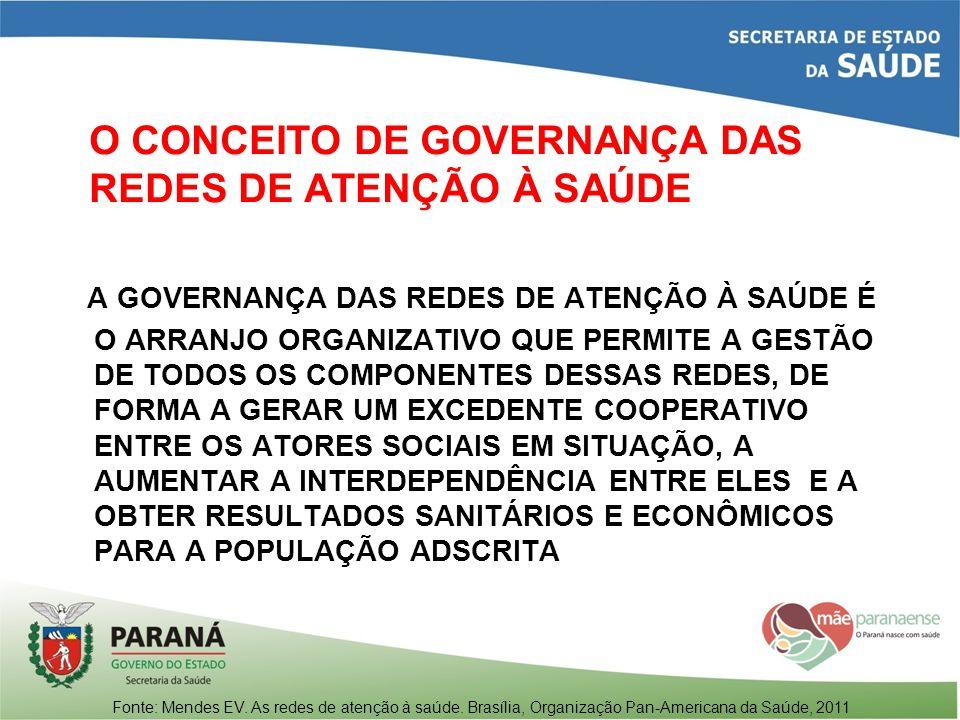 O CONCEITO DE GOVERNANÇA DAS REDES DE ATENÇÃO À SAÚDE
