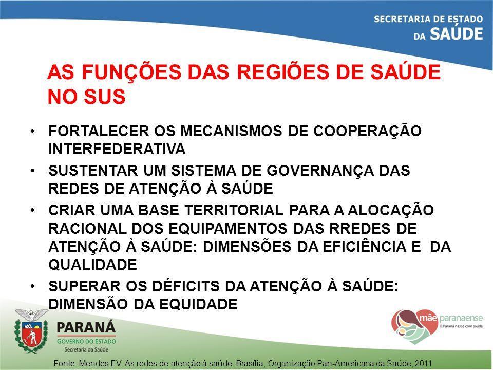 AS FUNÇÕES DAS REGIÕES DE SAÚDE NO SUS