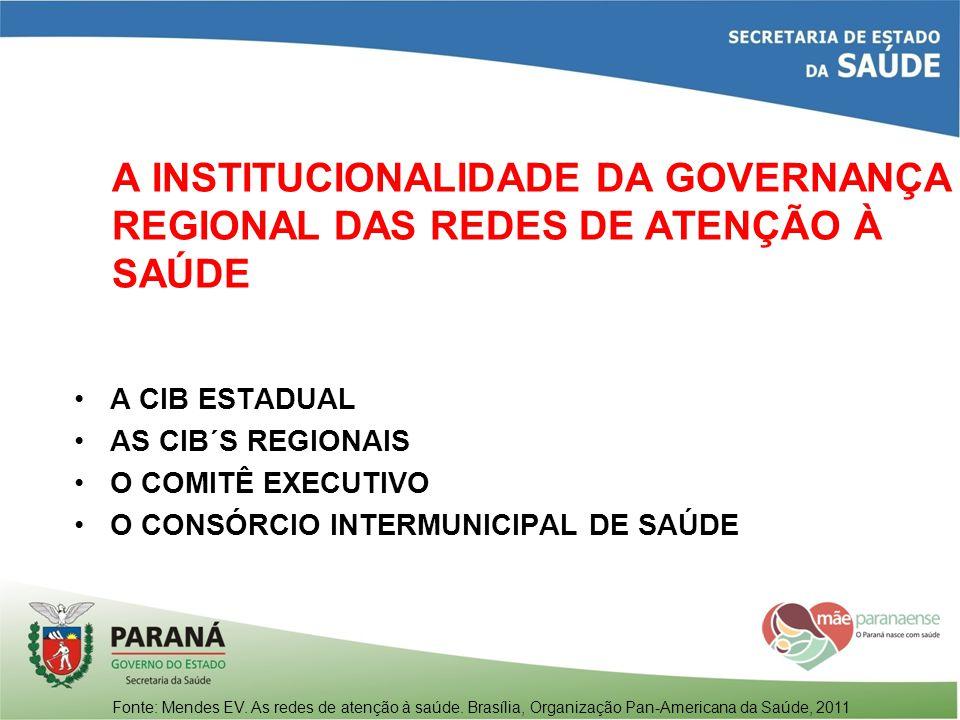 A INSTITUCIONALIDADE DA GOVERNANÇA REGIONAL DAS REDES DE ATENÇÃO À SAÚDE
