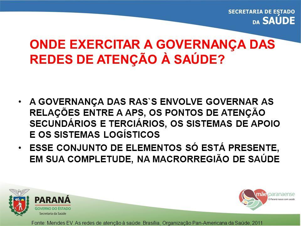 ONDE EXERCITAR A GOVERNANÇA DAS REDES DE ATENÇÃO À SAÚDE