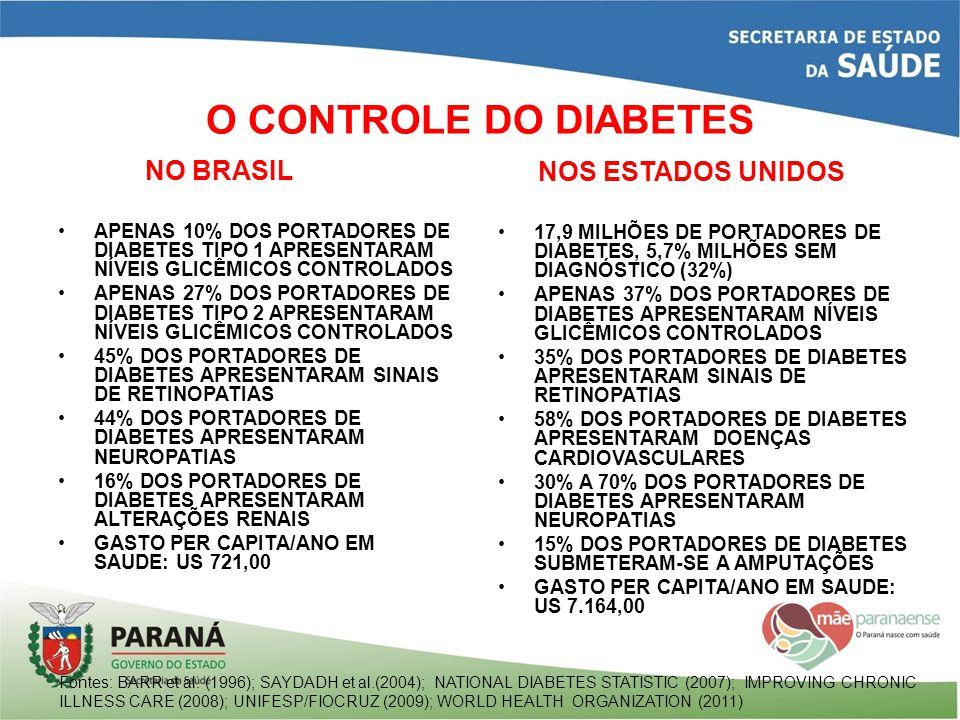 O CONTROLE DO DIABETES NOS ESTADOS UNIDOS NO BRASIL