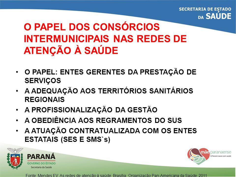 O PAPEL DOS CONSÓRCIOS INTERMUNICIPAIS NAS REDES DE ATENÇÃO À SAÚDE