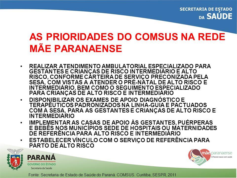 AS PRIORIDADES DO COMSUS NA REDE MÃE PARANAENSE