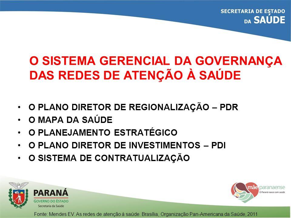 O SISTEMA GERENCIAL DA GOVERNANÇA DAS REDES DE ATENÇÃO À SAÚDE