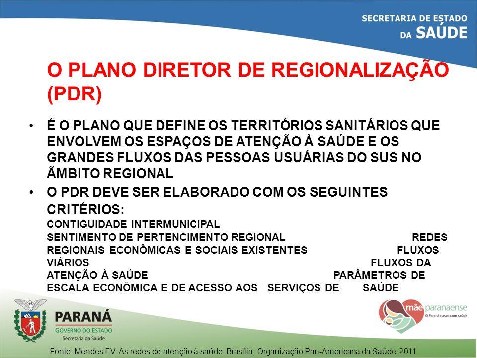 O PLANO DIRETOR DE REGIONALIZAÇÃO (PDR)