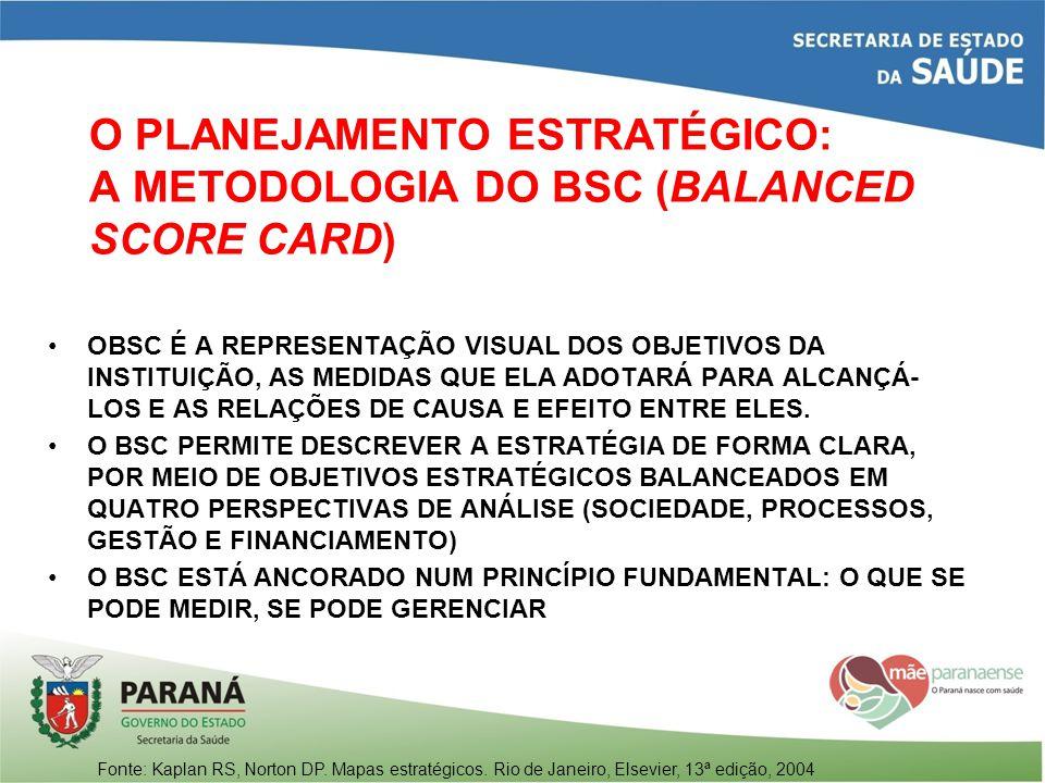 O PLANEJAMENTO ESTRATÉGICO: A METODOLOGIA DO BSC (BALANCED SCORE CARD)