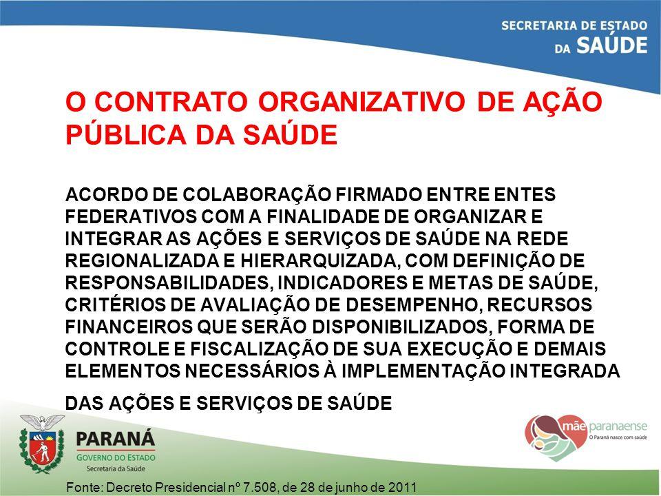 O CONTRATO ORGANIZATIVO DE AÇÃO PÚBLICA DA SAÚDE