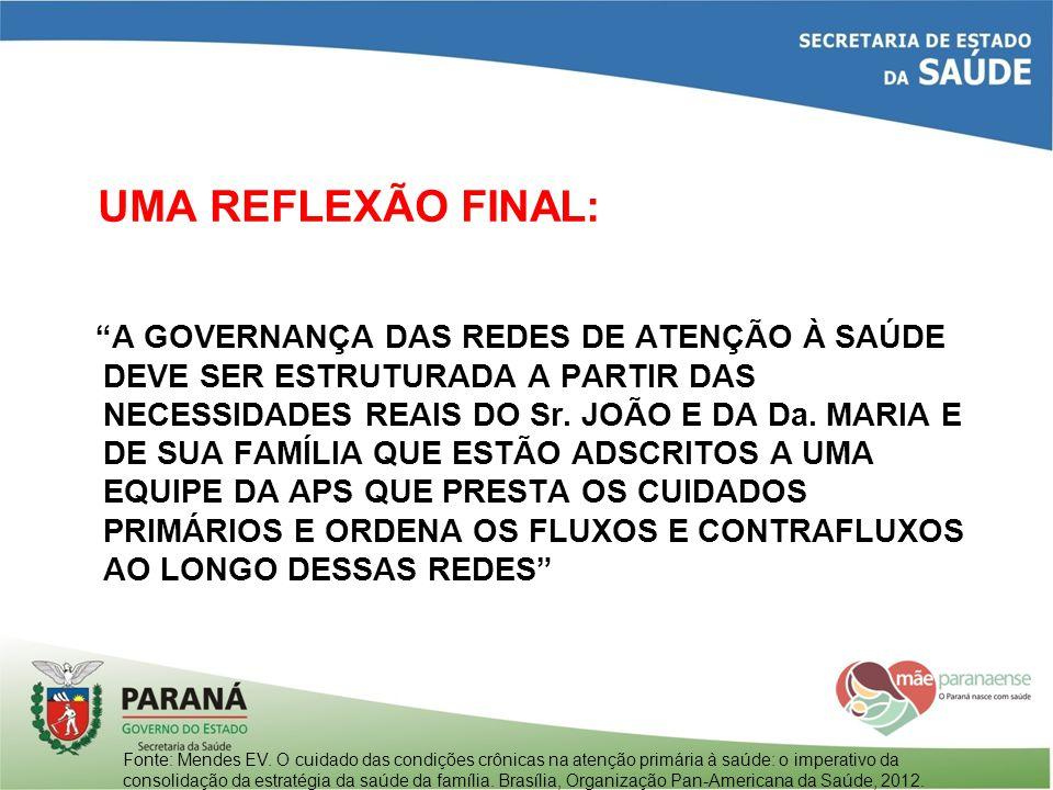 UMA REFLEXÃO FINAL: