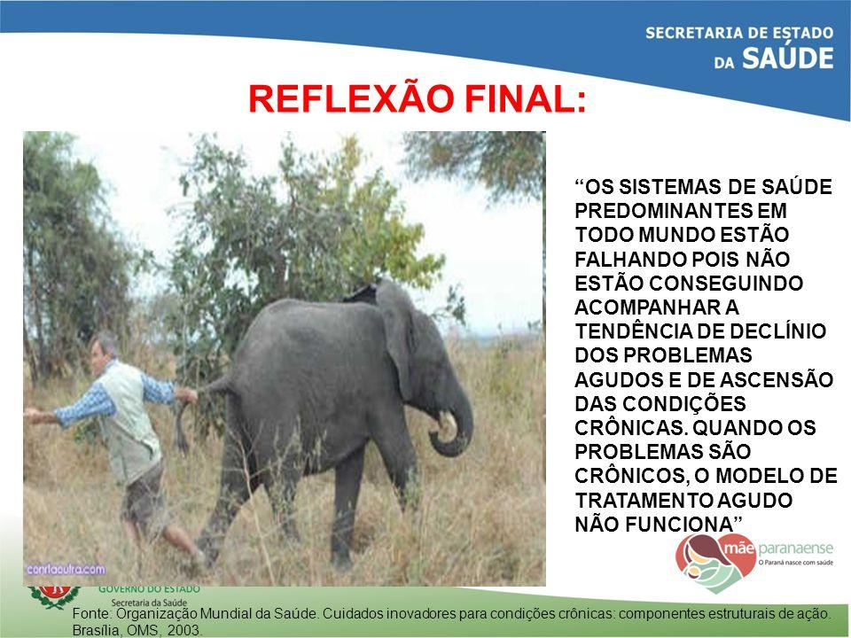REFLEXÃO FINAL: