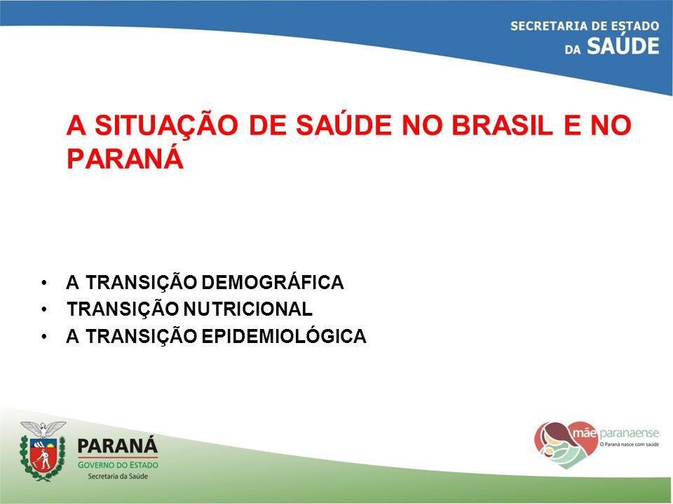 A SITUAÇÃO DE SAÚDE NO BRASIL E NO PARANÁ