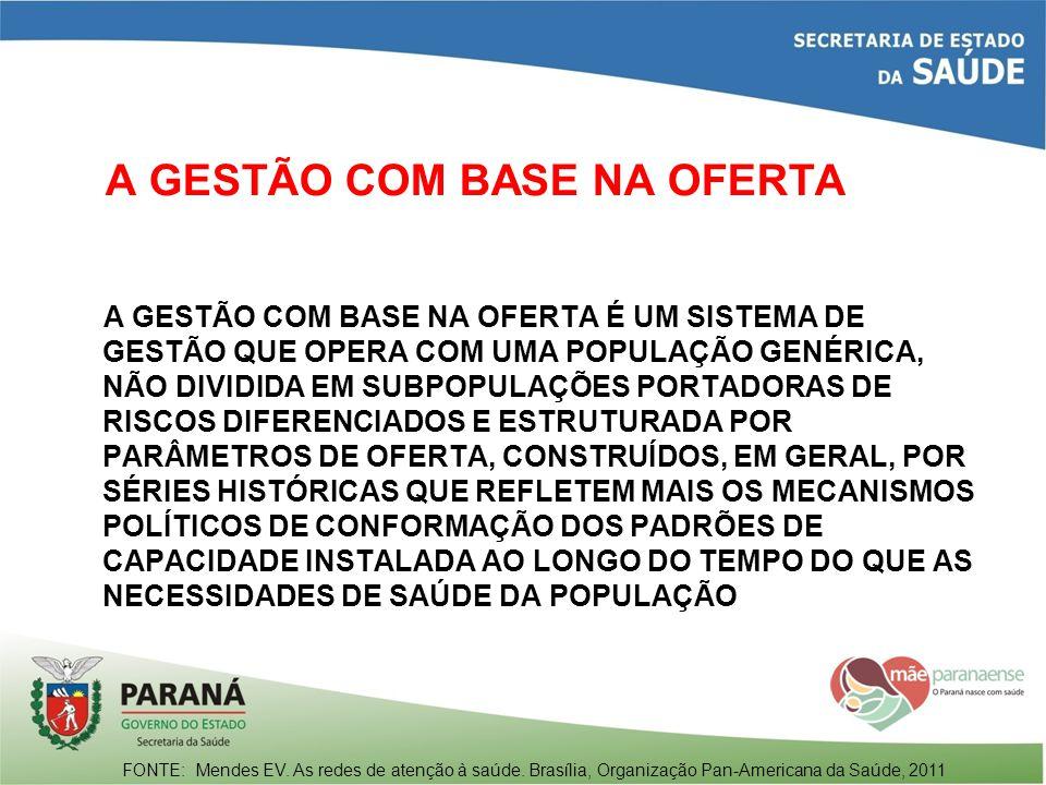 A GESTÃO COM BASE NA OFERTA