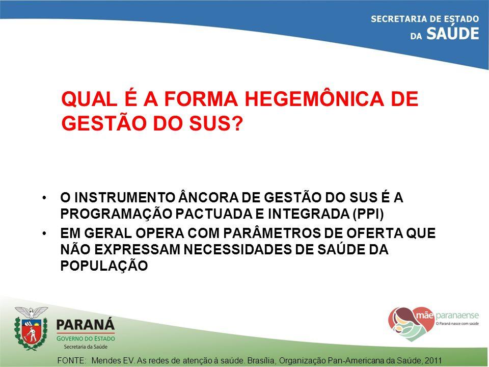 QUAL É A FORMA HEGEMÔNICA DE GESTÃO DO SUS