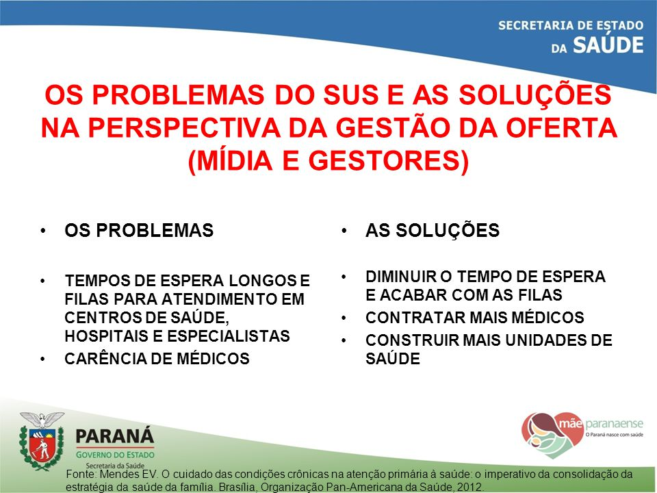 OS PROBLEMAS DO SUS E AS SOLUÇÕES NA PERSPECTIVA DA GESTÃO DA OFERTA (MÍDIA E GESTORES)