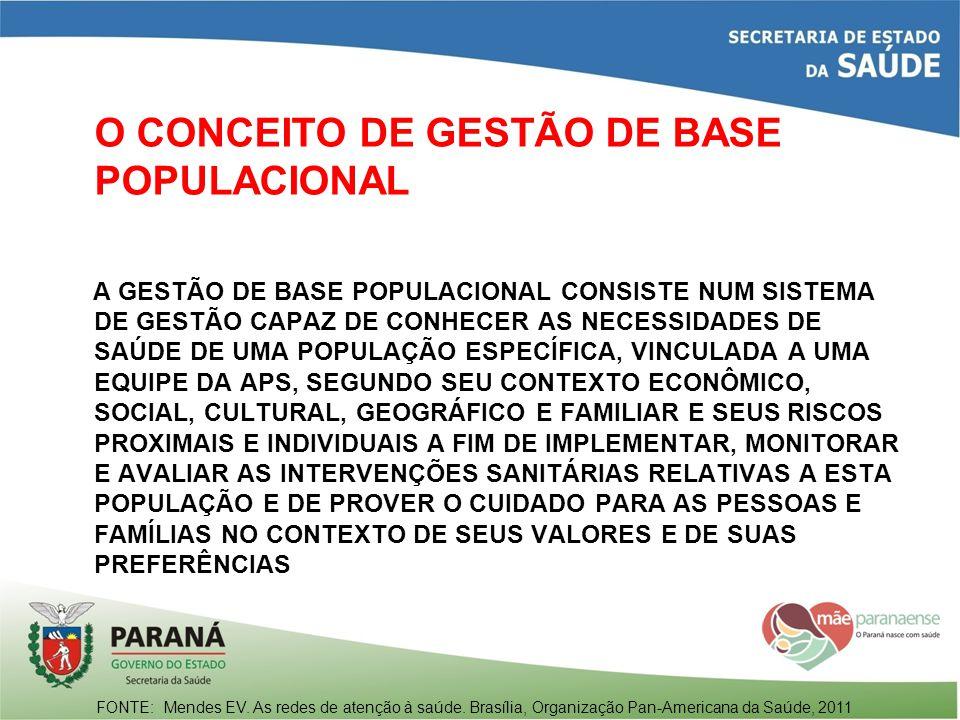 O CONCEITO DE GESTÃO DE BASE POPULACIONAL