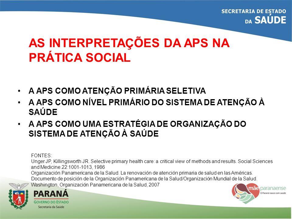 AS INTERPRETAÇÕES DA APS NA PRÁTICA SOCIAL
