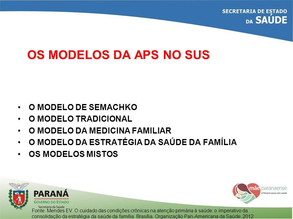 OS MODELOS DA APS NO SUS O MODELO DE SEMACHKO O MODELO TRADICIONAL