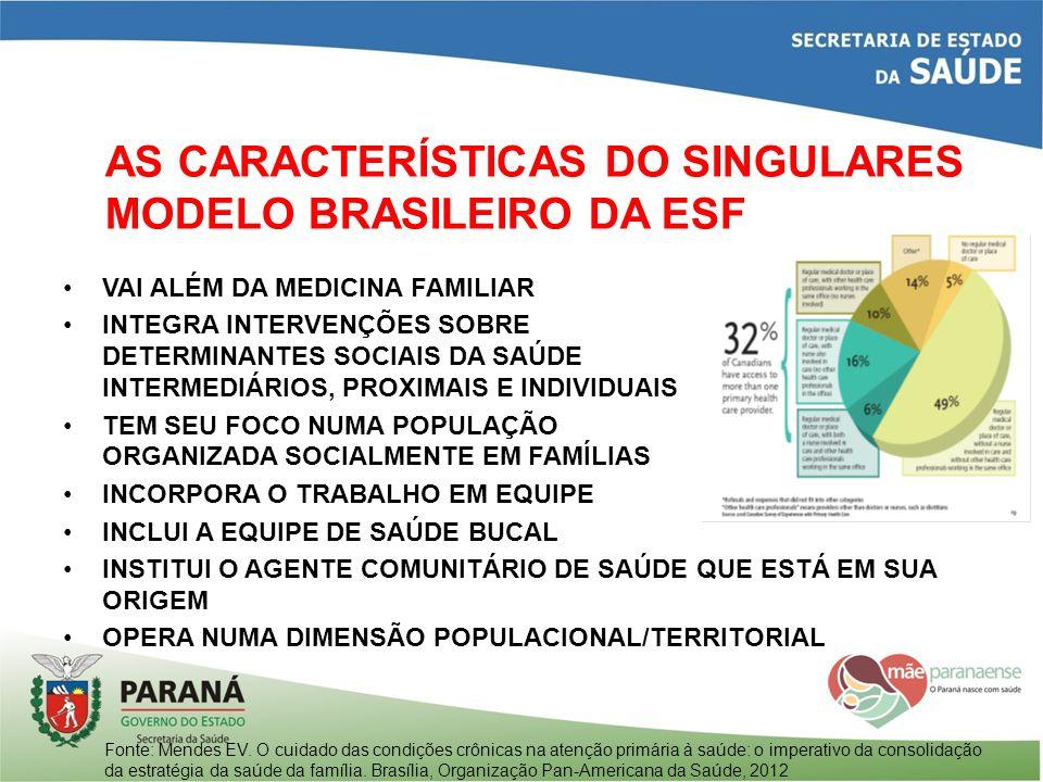 AS CARACTERÍSTICAS DO SINGULARES MODELO BRASILEIRO DA ESF