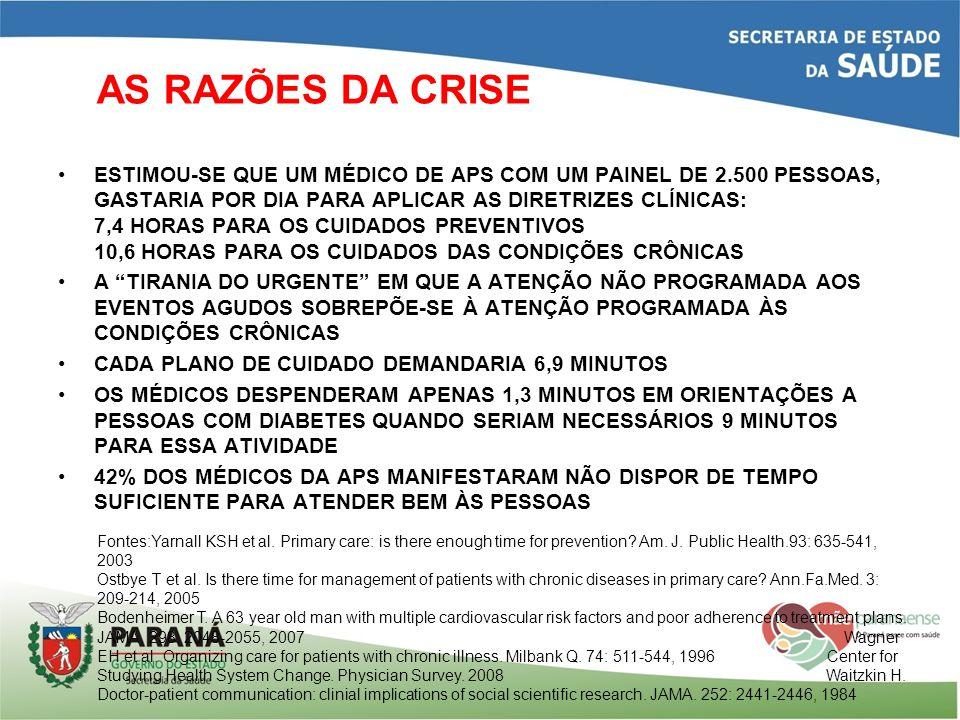 AS RAZÕES DA CRISE