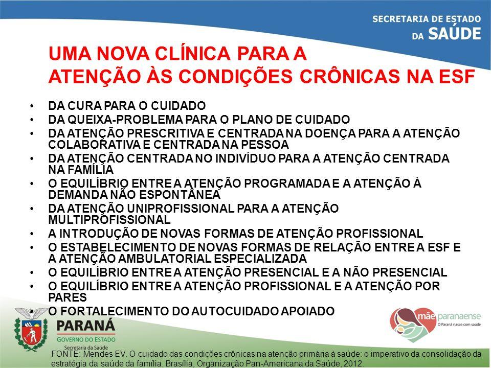 UMA NOVA CLÍNICA PARA A ATENÇÃO ÀS CONDIÇÕES CRÔNICAS NA ESF