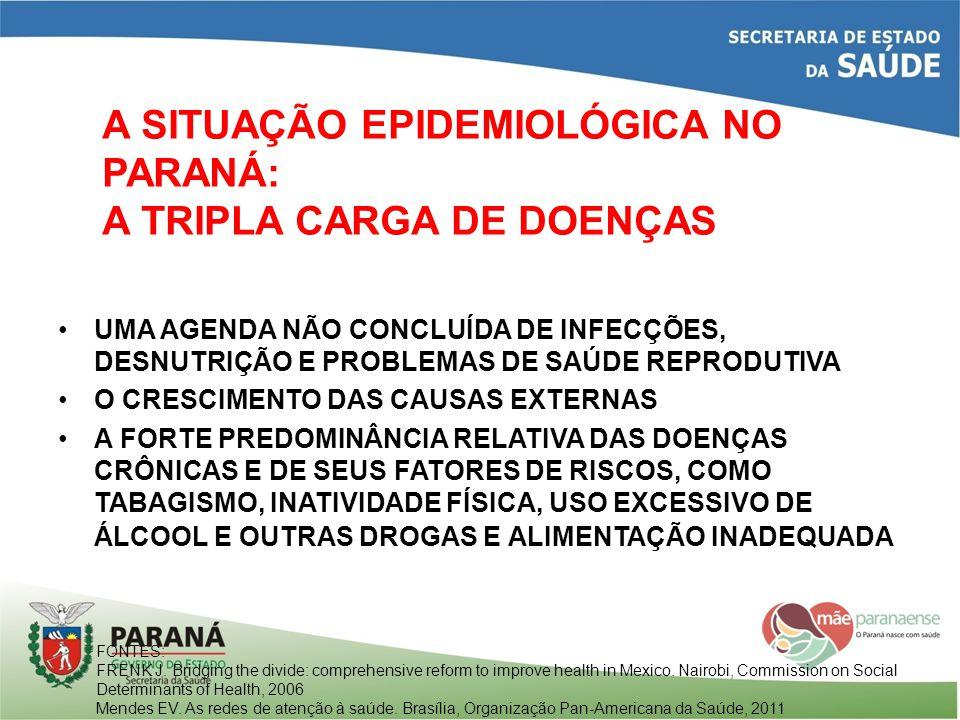 A SITUAÇÃO EPIDEMIOLÓGICA NO PARANÁ: A TRIPLA CARGA DE DOENÇAS