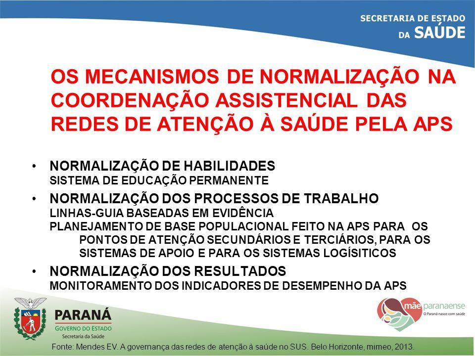 OS MECANISMOS DE NORMALIZAÇÃO NA COORDENAÇÃO ASSISTENCIAL DAS REDES DE ATENÇÃO À SAÚDE PELA APS