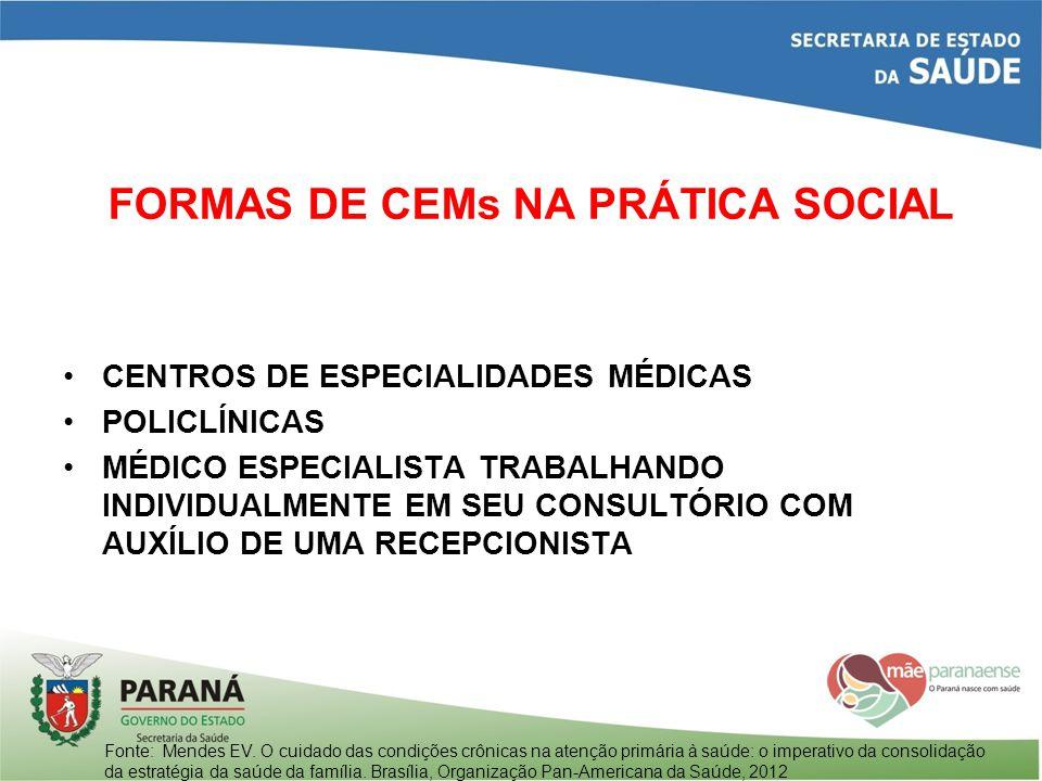 FORMAS DE CEMs NA PRÁTICA SOCIAL