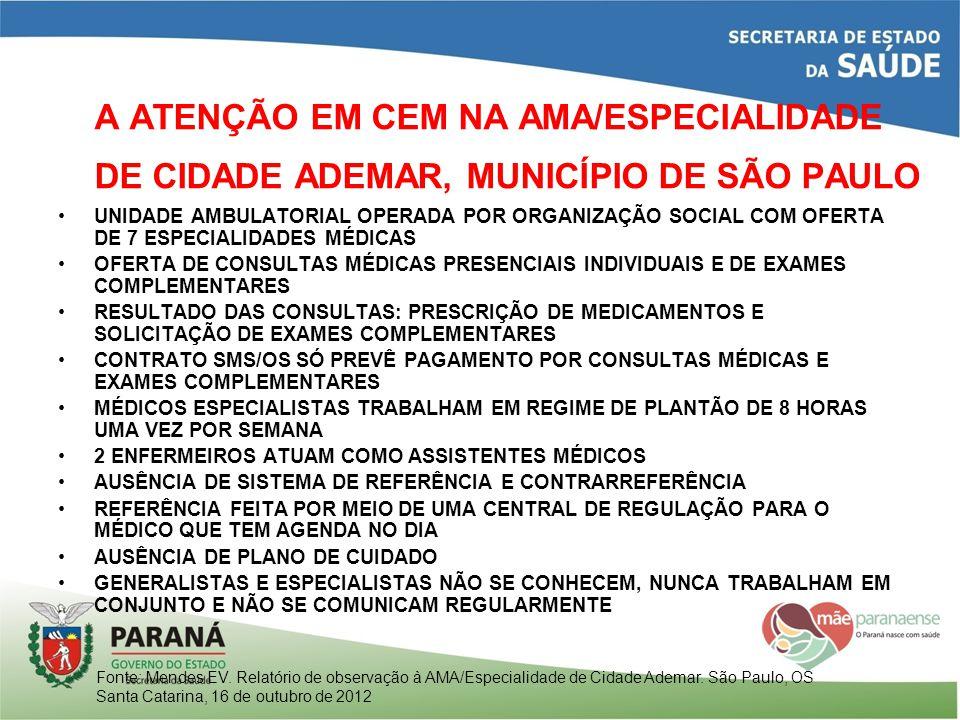A ATENÇÃO EM CEM NA AMA/ESPECIALIDADE DE CIDADE ADEMAR, MUNICÍPIO DE SÃO PAULO