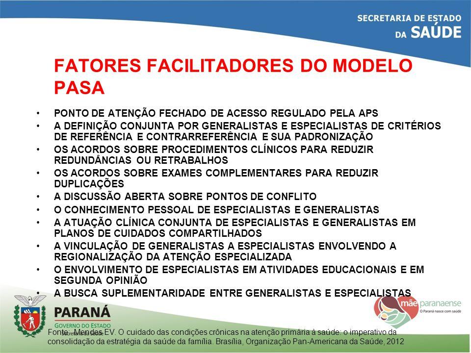FATORES FACILITADORES DO MODELO PASA