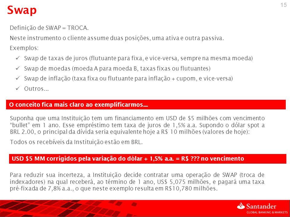 Swap Conceituação Definição de SWAP = TROCA.