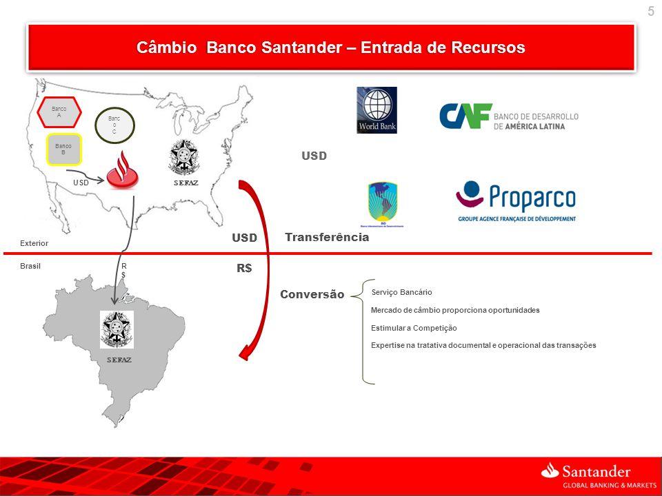 Câmbio Banco Santander – Entrada de Recursos