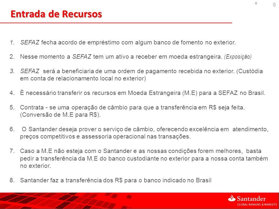 Entrada de Recursos SEFAZ fecha acordo de empréstimo com algum banco de fomento no exterior.