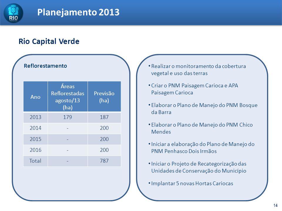 Planejamento 2013 Rio Capital Verde Reflorestamento